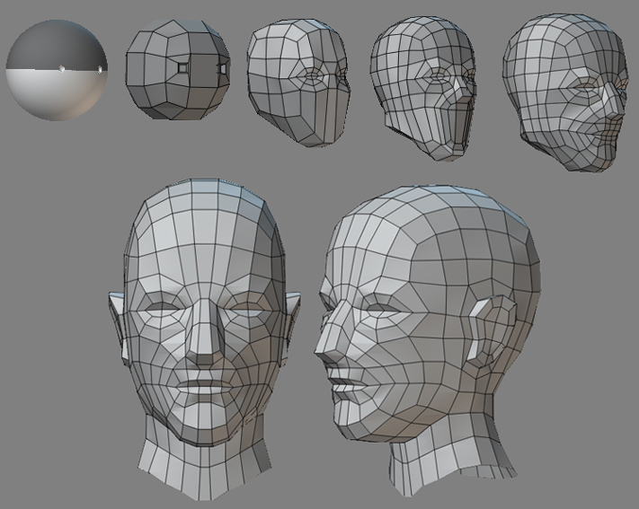topology_face.jpg