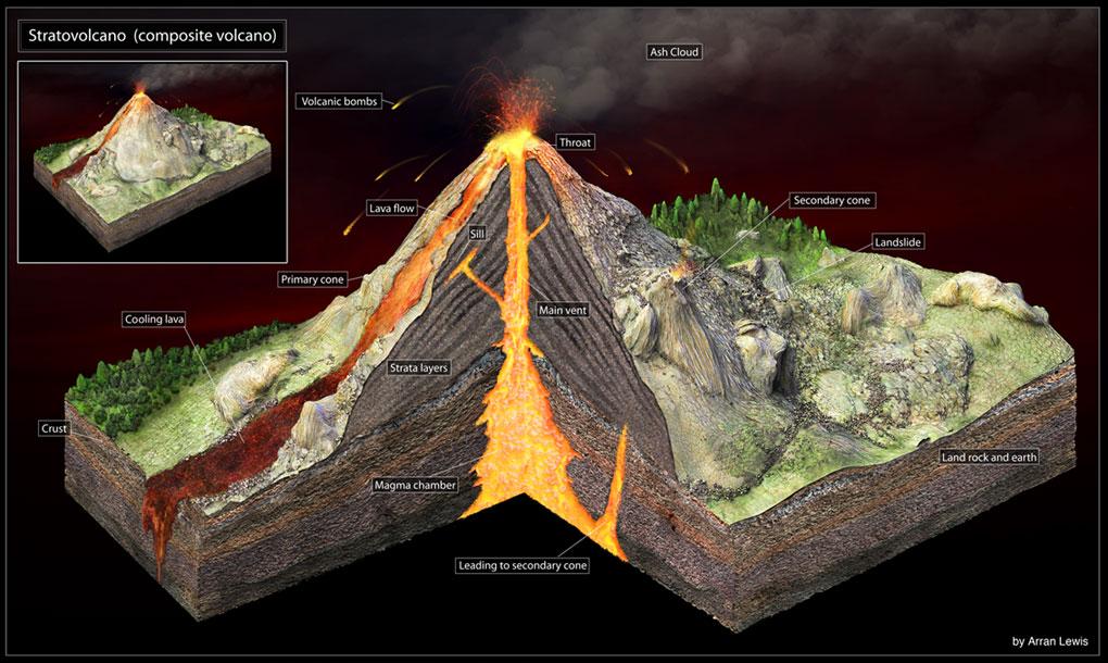 Вулкан своими руками извергается